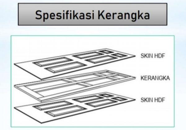 new ukuran